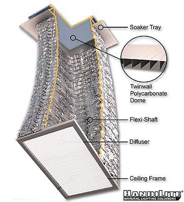 Skylight 600 x 400mm - solar sun tube - DIY KIT - easy ...