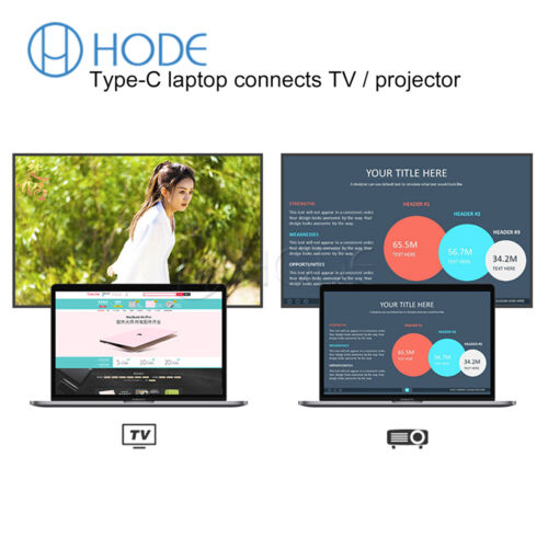 USB Type C Male to HDMI Female AV HDTV Adapter Cable Plug and Play  Laptop PC