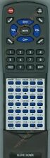 Replacement Remote for ONKYO 24140768, RC768M, HTRC270, TXNR708