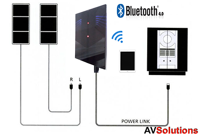 AUX Wireless Bluetooth Receiver for B/&O BeoCenter 2300 2500 AUX Audio Stream