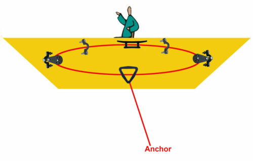 Marine Boat Kayak Canoe Anchor Trolley Kit System Pulley Pad Eyes Screw nuts