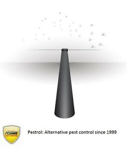 Shoo-Away-Flies-from-your-Table-with-battery-operated-repeller-from-Pestrol