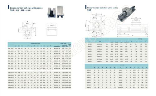 SBR16-1000//600//500mm Liner Rail/&RM1605-365//665//1065mm Ballscrew/&BF//BK//FF//FK kit