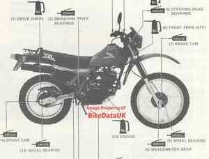Xl 250 pdf genuine honda xl250r 82 u003e factory manual addendum xl 250 r md03 rh ebay com 1972 fandeluxe Gallery