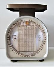 New Old Stock Pelouze P0stal Scale 0 50 Pounds Model Y50 March 1981