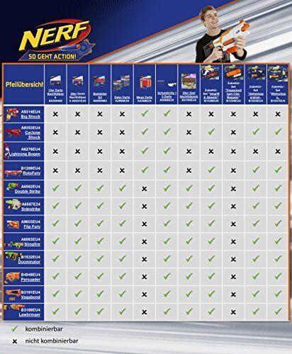 Hasbro Nerf B1538EU4 N - Strike Elite Modulus ECS-10 Blaster, Spielzeugblas