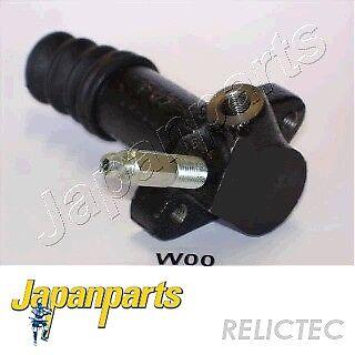 Nehmerzylinder Kupplung für Kupplung JAPANPARTS CY-W00