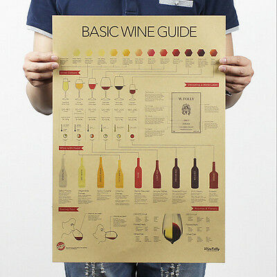 Bartending Poster For Bar Wall Decor Basic Wine Guide Kraft Paper Retro Poster