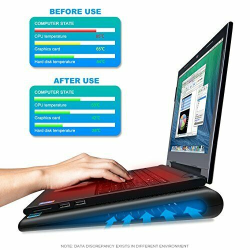 Laptop Portable Quiet  Macbook Cooling Pad Stand Windows 2 Fans12-16 Inches