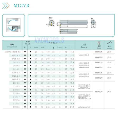 W MGIVR2520-3 Internal Grooving Turning Tool Holder 20mmSHK for MGMN300 3mm