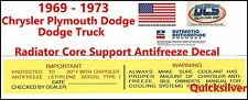 1969 1973 Plymouth A B C E Body Antifreeze Radiatior Core Support Decal NEW