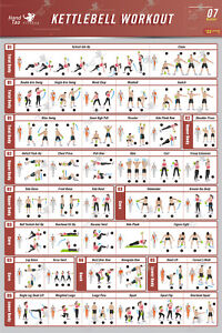 kettlebell workout exercise poster bodybuilding guide fitness gym