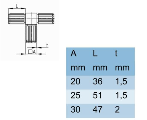 STECKVERBINDER T-Stück 3 WEGE FÜR VIERKANTROHRE KUNSTSTOFF GELENK 20 25 30 MM