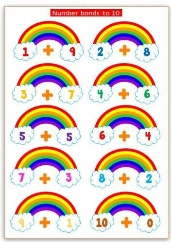 Número de bonos a 10-A4 Laminado Poster-eyfs-matemáticas-de aritmética elemental-sumas