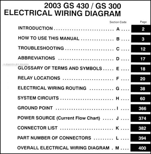 2003 lexus gs 300 430 electrical wiring diagram manual gs300 gs430 original  book car & truck service & repair manuals auto parts and vehicles  kase