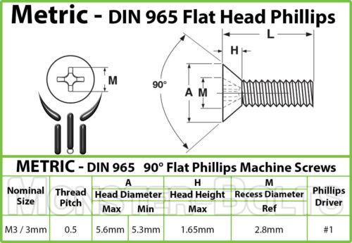 M3 x 12mm Phillips Flat Head Machine Screws Steel w Black Ox Countersunk DIN965