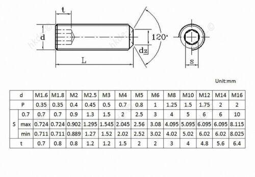 Madenschrauben Gewindestifte Ringschneide DIN 916 Edelstahl A2 ISK M4 M5 M6 M8