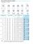 Bearing-6203-single-row-deep-groove-ball-17-40-12-mm-choose-type-tier-pack thumbnail 1