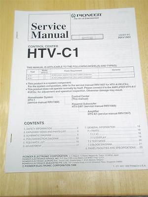 Htv-c1.