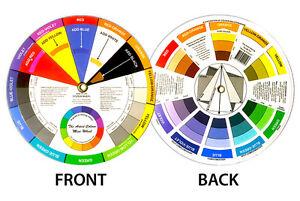 Artists Colour Wheel Mixing Colour Guide 13cm Pocket Artist Colour