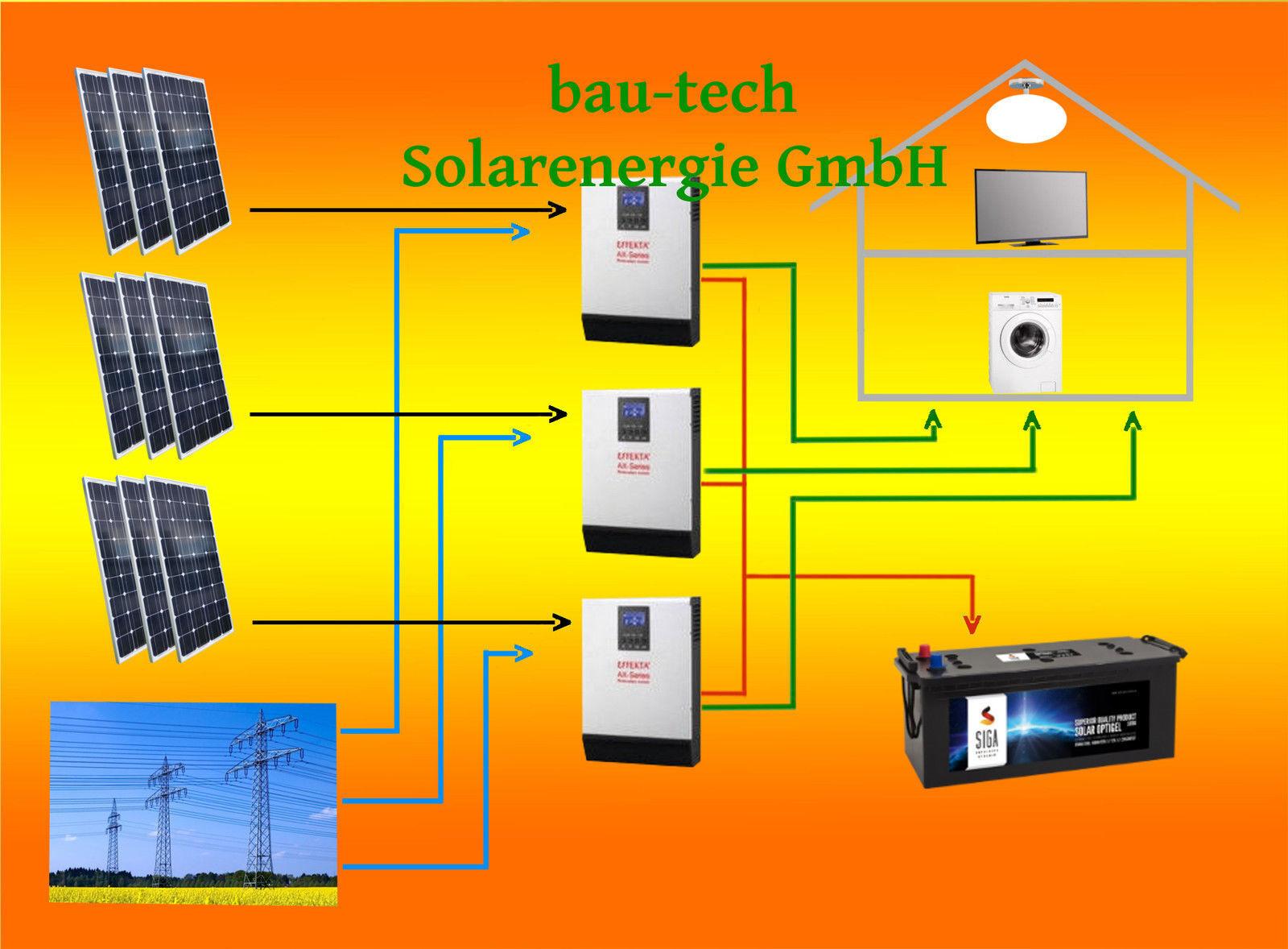 9000Watt Solaranlage Hybrid SET / 3 phasig mit Batterie Speicher Eigenverbrauch