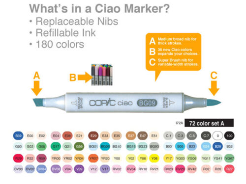 Copic Ciao 72 Colors Set A 72A Premium Artist Markers Anime Comic Japan