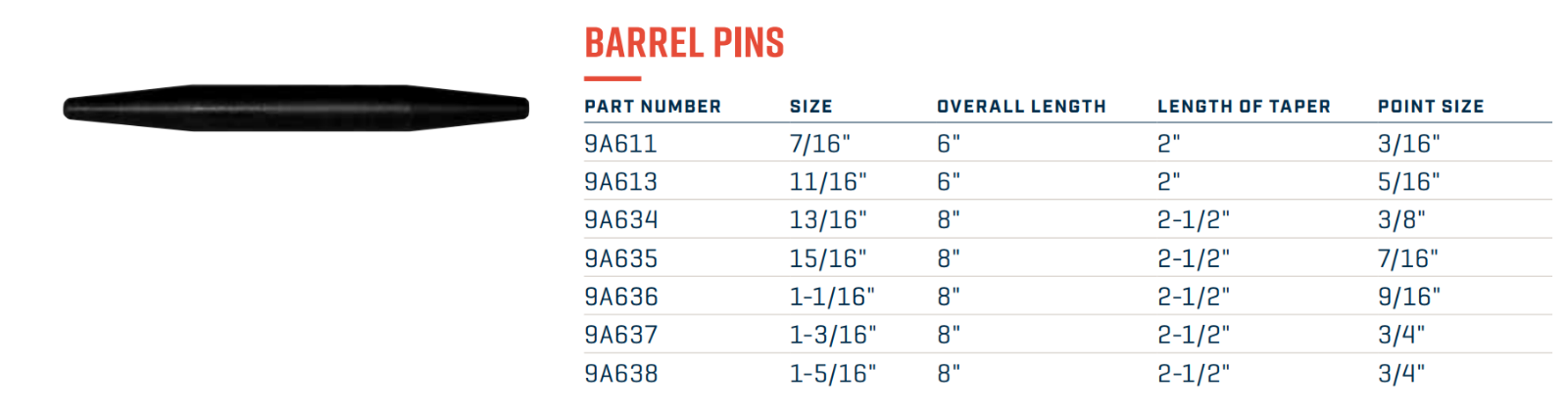 Wright Tool 9A636 1-1//16 Barrel Pin