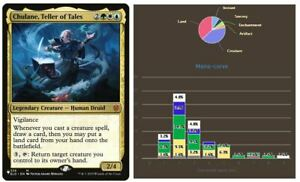 Chulane-Teller-of-Tales-EDH-Deck-Budget-Competitive