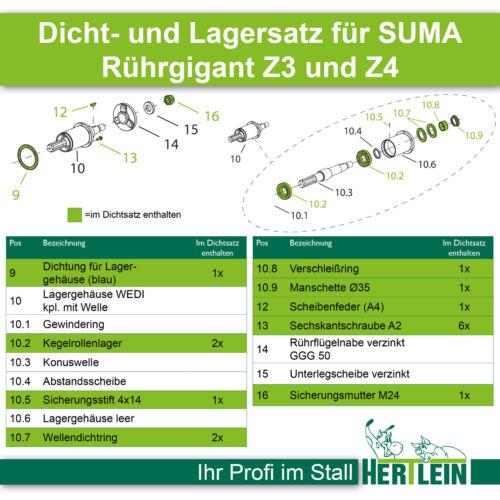 Ersatzteile Z4 Dicht- und Lagersatz Suma Rührgigant Z3