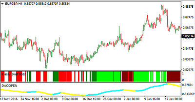 Forex rsi trading system
