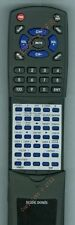 Replacement Remote for SONY 147845015, RMPJR1F, QUALIA004