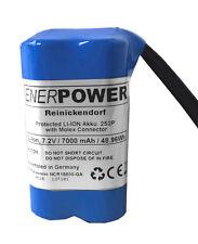 Enerpower Reinickendorf Helmlampen-Akku Li-Ion 7,2V 7000 mAh Lupine, My Tiny Sun