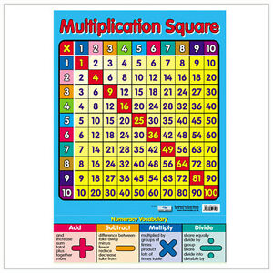 Educational-Maths-Poster-Multiplication-Square-Numeracy-Resource-0011