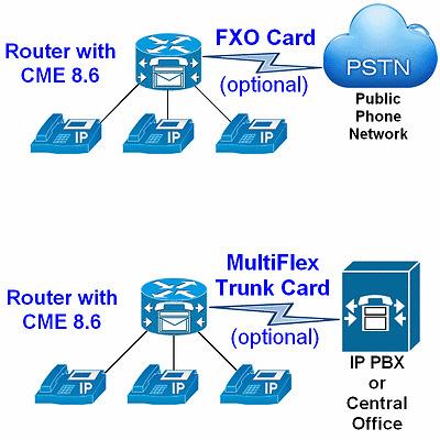 Cisco 2821 256 Mb  CME 8 6 IOS 15 1 CCNA CCNP Collaboration Voice Lab 2811  2851 | eBay