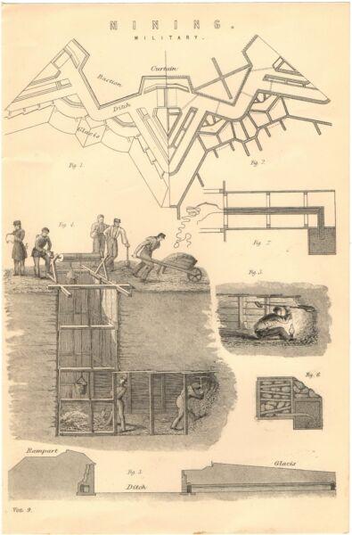 Infatigable Antique Victorian Print C1880 Mining-militaire-y