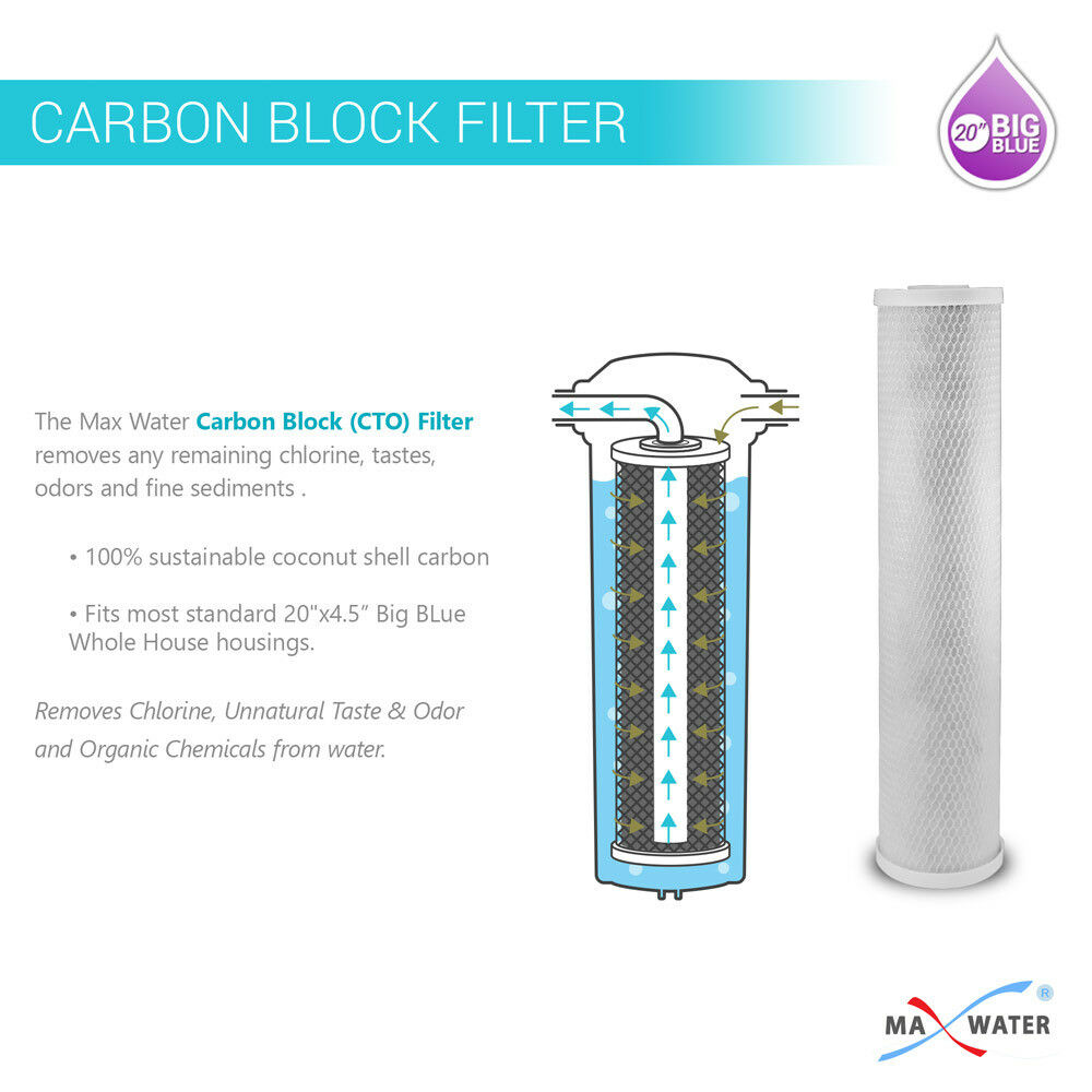 20  x4.5  BB Clear Dual Dual Dual 3 4 Whole House Water Sediment Carbon Filter + 2 Gauge c041f2