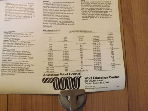 Sheep Breed Educational Double Sided Poster T05 2x Rare Who/'s Who in U.S