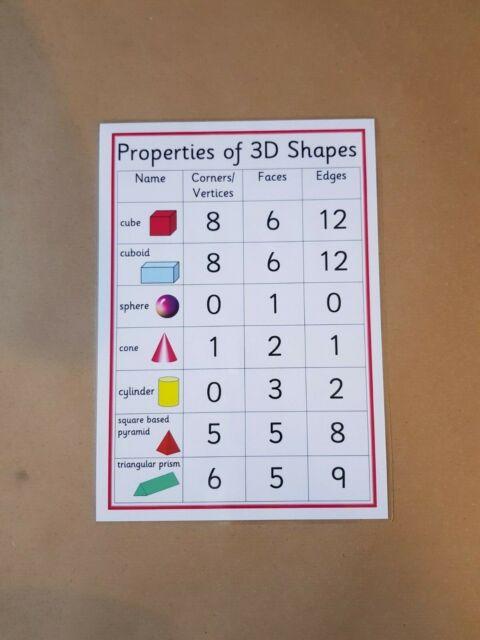 A2 laminated FRACTIONS DECIMALS PERCENTAGES 2D 3D SHAPES kids school poster