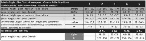 GAMBALETTI CONTENITIVI multi-fibra 140den CALZE PREVENTIVE COMPRESSIONE GRADUATA