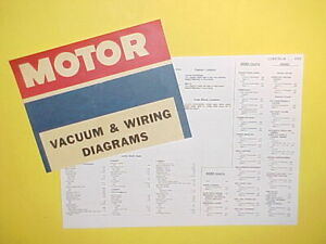 1975 1976 Lincoln Continental Mark Iv Town Car Vacuum Wiring Diagrams Ebay