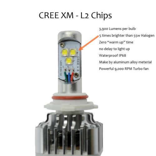 Innovited H3 CREE LED Headlight Conversion Kit 60w 6000K White Bulbs Repace HID