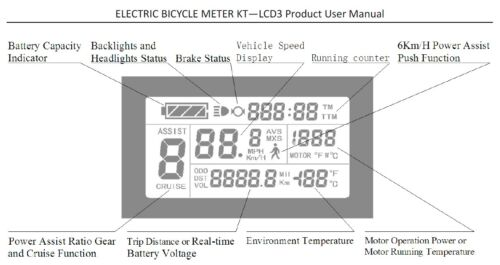 E-Bike Display LCD3 LCD03 EBIKE LCD Umbau Umrüstsatz NCB mit KUNTENG Kontroller