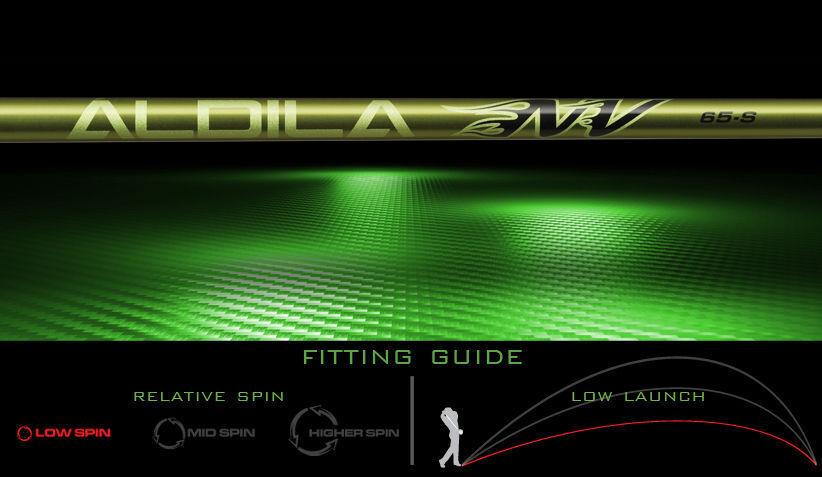 listo para jugar  Aldila NV Controlador De Eje-elegir  peso Flex Adaptador  Precio por piso