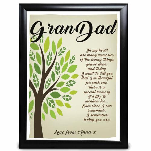 Personalised Poem Uncle Gift Birthday Christmas Thank You Present Keepsake