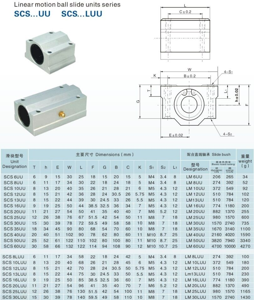 SC30UU SCS30UU Linear Ball Bearing Motion Bearing CNC
