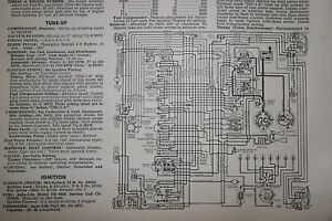 1946,1947,1948,1949,1950,1951,1952, Willys Ignition Wiring ...