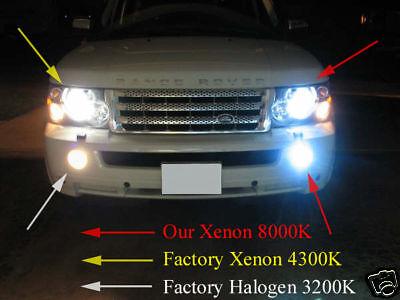 D2S D2C 8000K Sky Blue HID Xenon Headlight Light Bulbs fit 740i 97-01