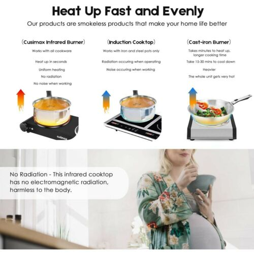 Double Burner Electric Portable Cooktop Countertop Stove Cooking Hot Plate Stove