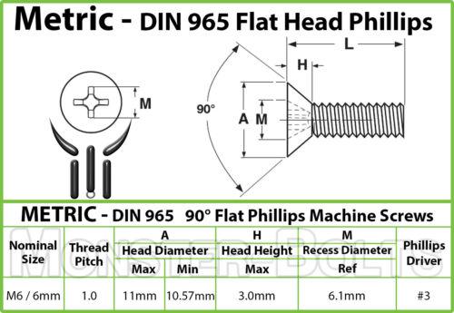 Qty 10 M6 x 10mm DIN 965 Phillips FLAT HEAD Machine Screw Black Ox Type H