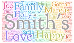 Personalised-Word-Art-Cloud-Family-Print-Gift-Present-PRINT